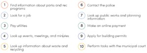 City Website Top Tasks